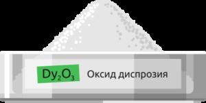Купить оксид диспрозия - Центр технологий Лантан