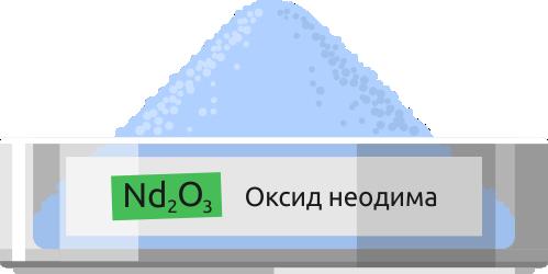 Купить оксид неодима - Центр технологий Лантан