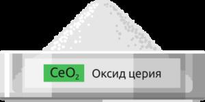 Купить оксид церия - Центр технологий Лантан