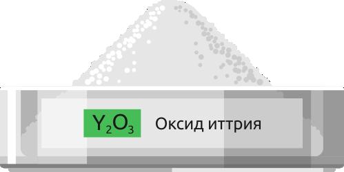 Купить оксид иттрия - Центр технологий Лантан