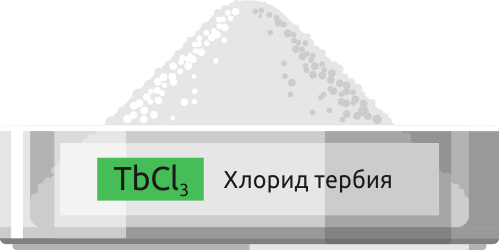 Купить хлорид тербия - Центр технологий Лантан