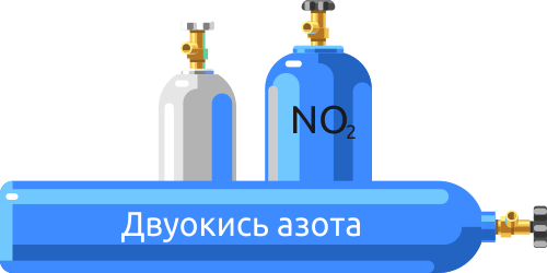 Купить двуокись азота - Центр технологий Лантан