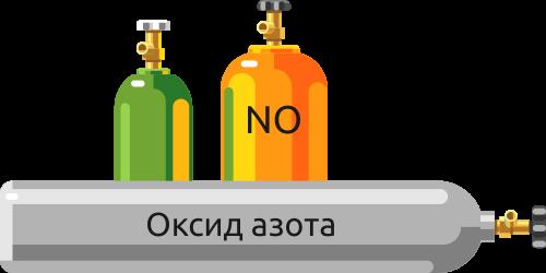 Купить оксид азота - Центр технологий Лантан